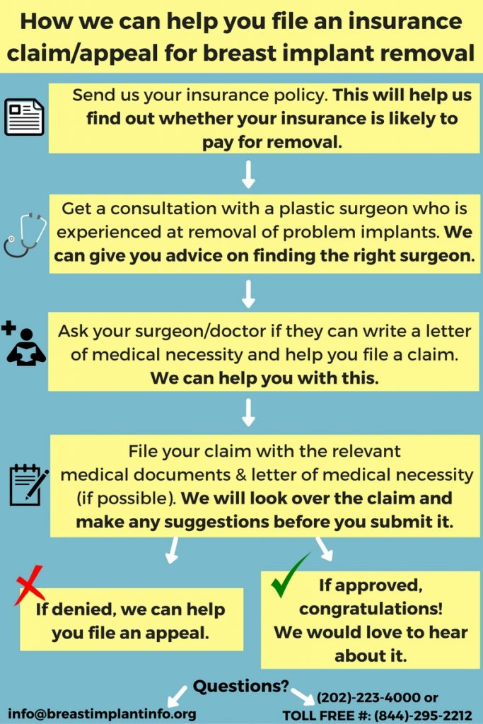 How we can help you file a claim-appeal for breast implant removal -final