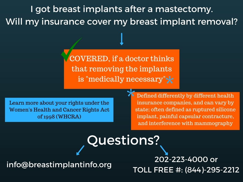 Mastectomy - Will my insurance cover my breast implant removal-
